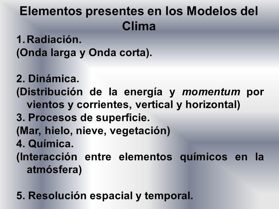 Elementos presentes en los Modelos del Clima