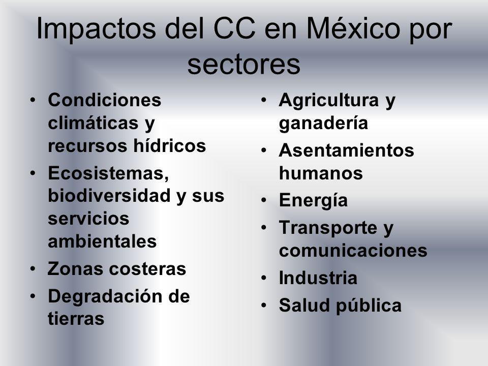 Impactos del CC en México por sectores
