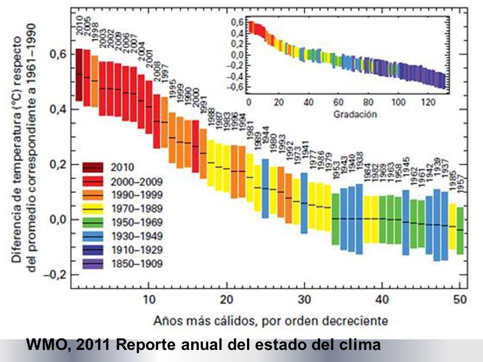 WMO, 2011 Reporte anual del estado del clima