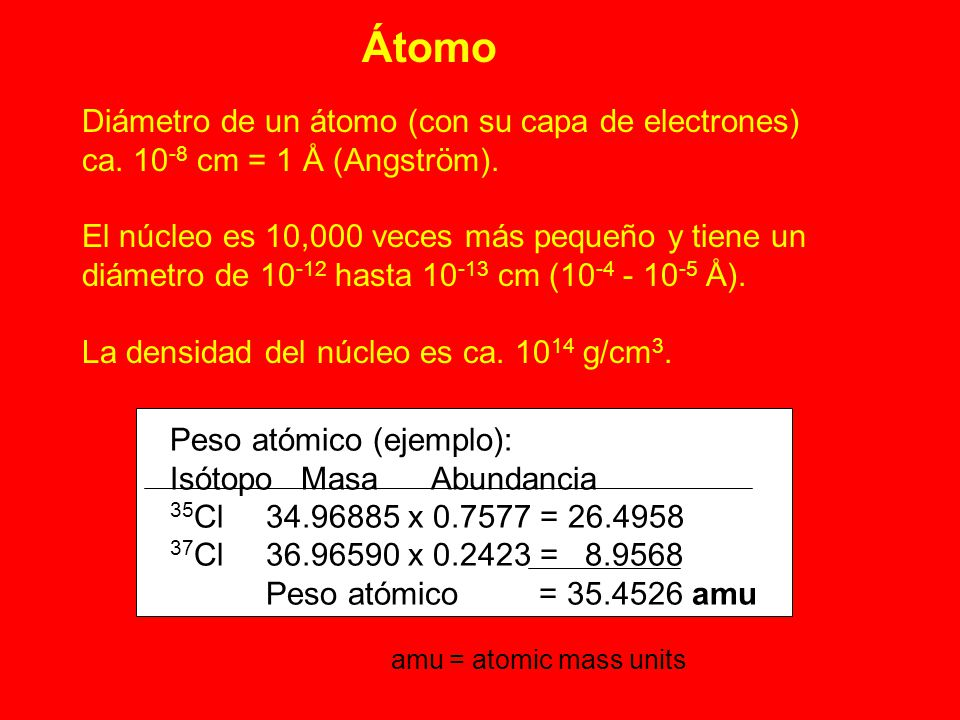 Átomo Diámetro de un átomo (con su capa de electrones)