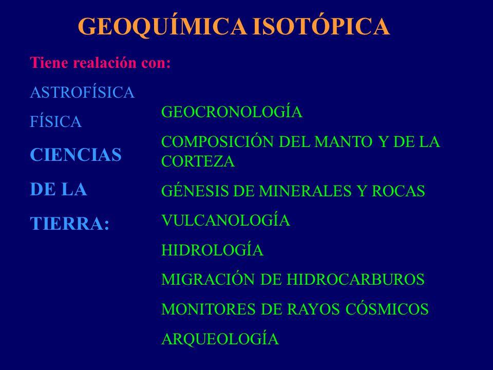 GEOQUÍMICA ISOTÓPICA CIENCIAS DE LA TIERRA: Tiene realación con: