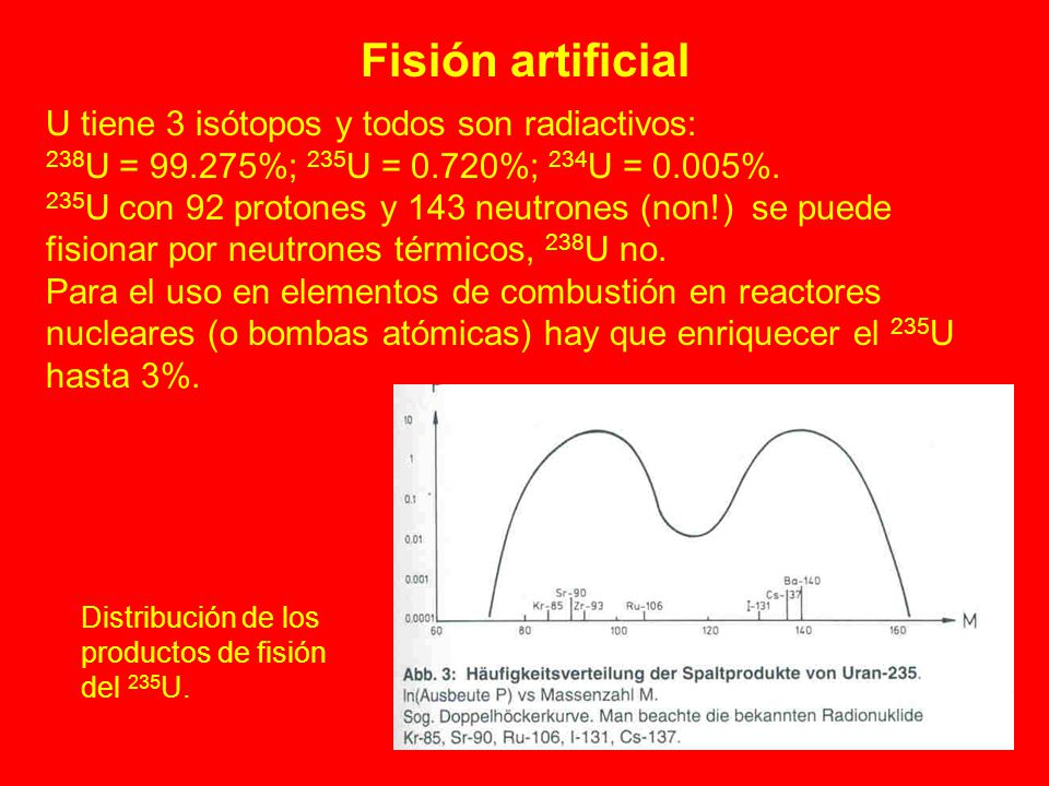 Fisión artificial U tiene 3 isótopos y todos son radiactivos: