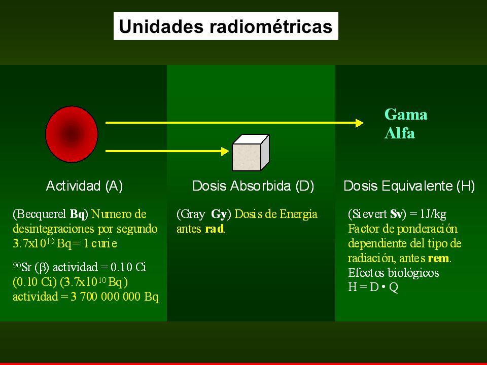 Unidades radiométricas