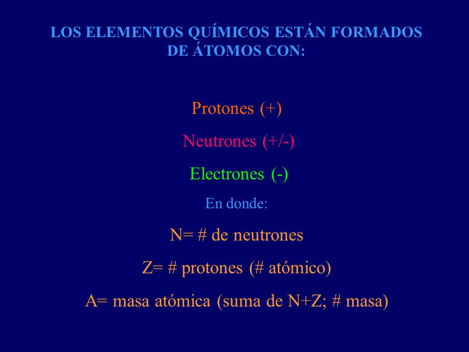 LOS ELEMENTOS QUÍMICOS ESTÁN FORMADOS DE ÁTOMOS CON: