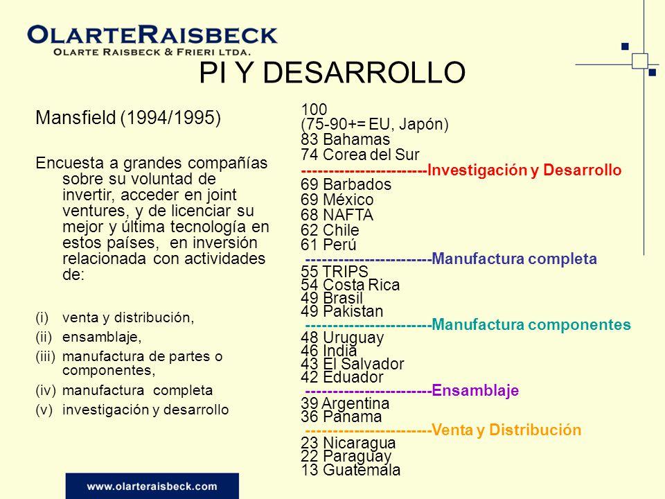 PI Y DESARROLLO Mansfield (1994/1995)