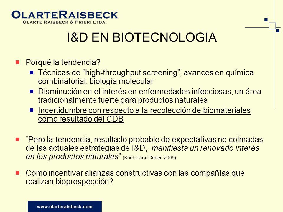 I&D EN BIOTECNOLOGIA Porqué la tendencia