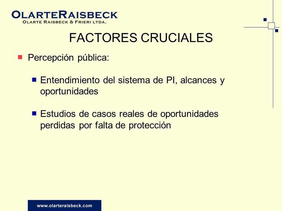 FACTORES CRUCIALES Percepción pública: