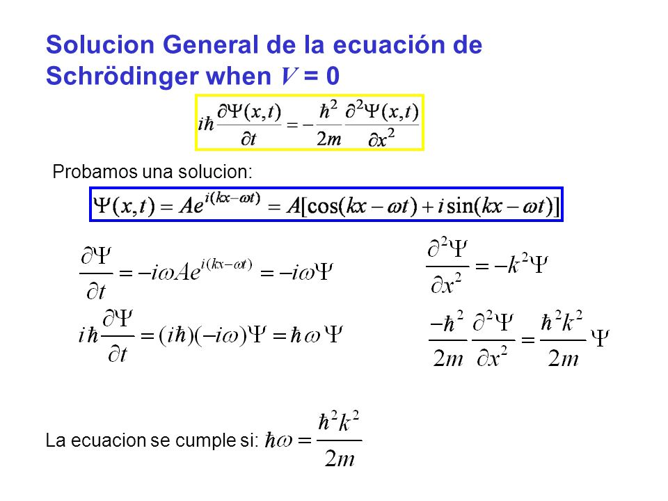 Solucion General de la ecuación de Schrödinger when V = 0