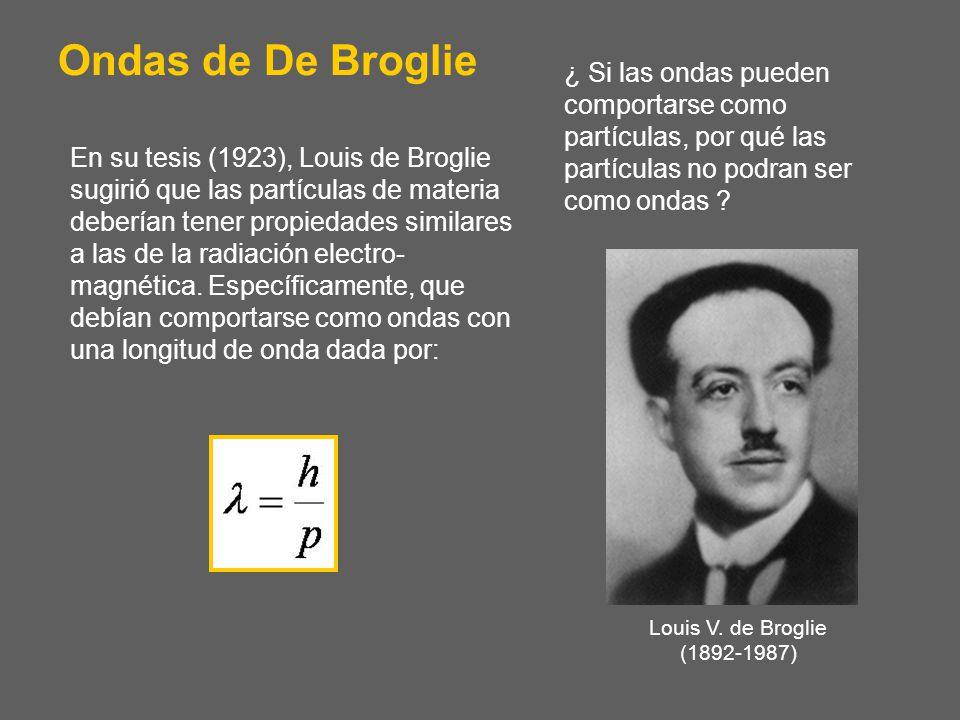 Ondas de De Broglie ¿ Si las ondas pueden comportarse como partículas, por qué las partículas no podran ser como ondas