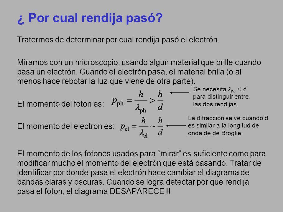 ¿ Por cual rendija pasó Tratermos de determinar por cual rendija pasó el electrón.