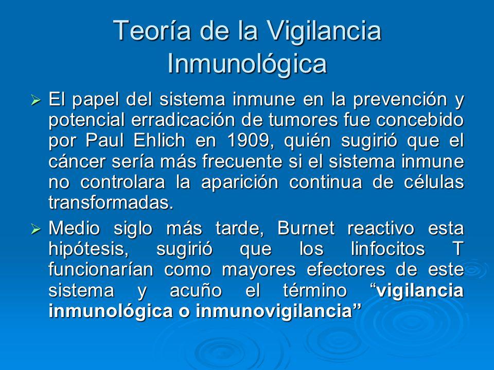 Teoría de la Vigilancia Inmunológica