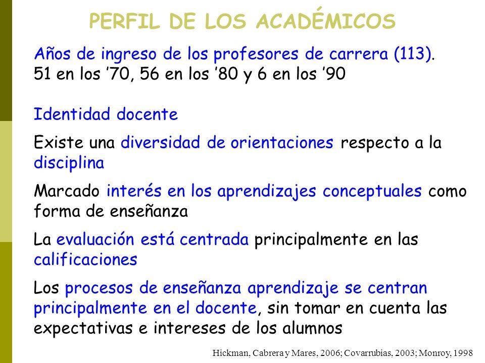 PERFIL DE LOS ACADÉMICOS