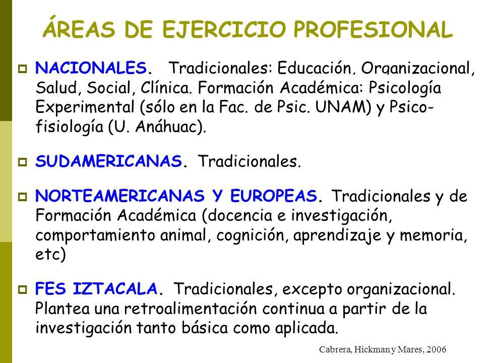 ÁREAS DE EJERCICIO PROFESIONAL