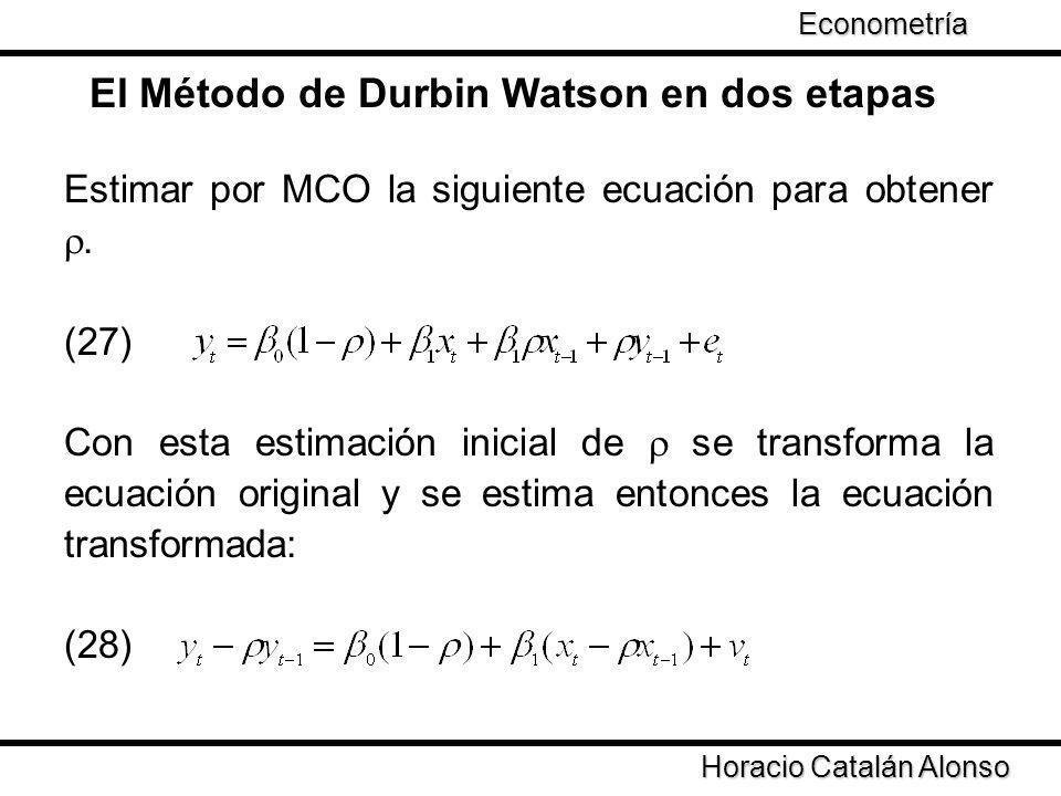 El Método de Durbin Watson en dos etapas
