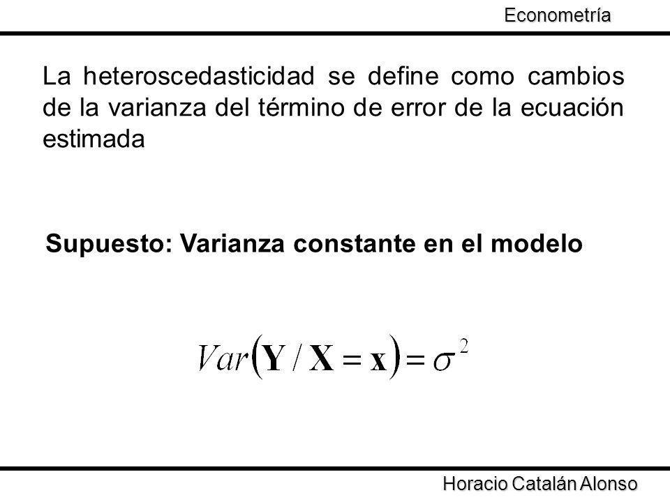 Supuesto: Varianza constante en el modelo