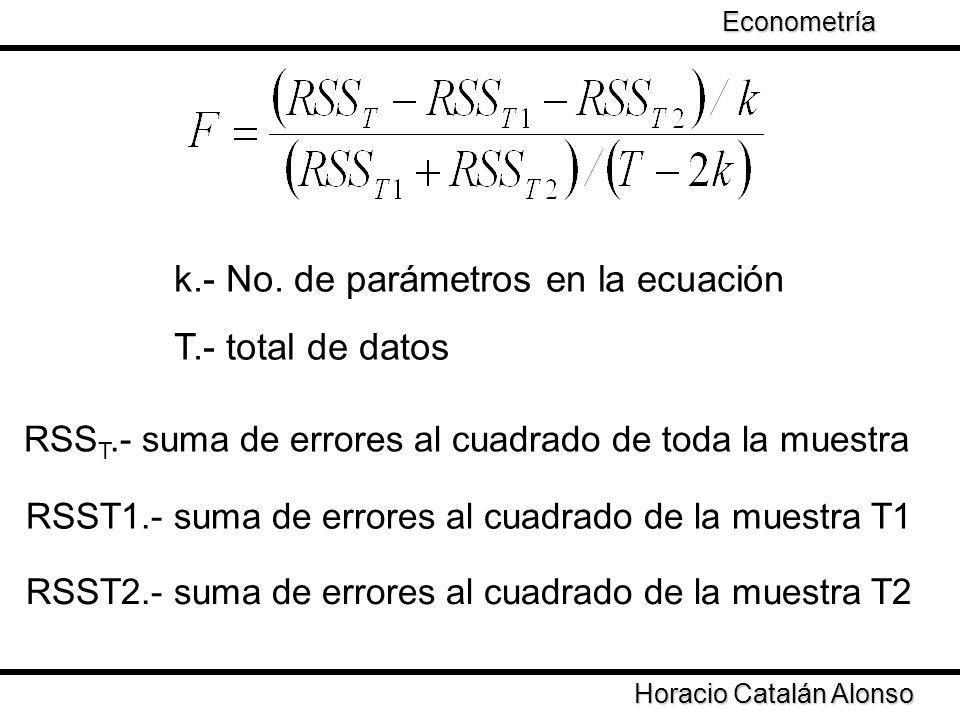 k.- No. de parámetros en la ecuación T.- total de datos