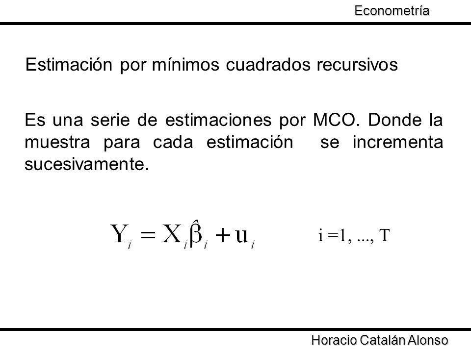 Estimación por mínimos cuadrados recursivos