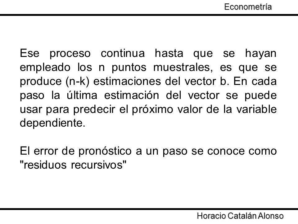 El error de pronóstico a un paso se conoce como residuos recursivos