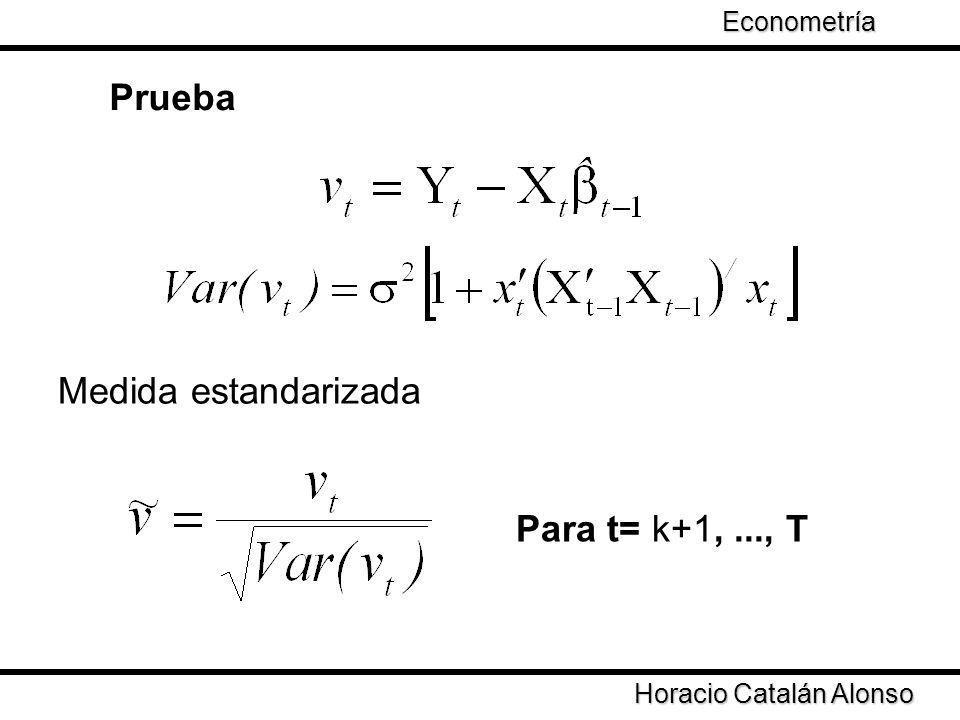 Prueba Medida estandarizada Para t= k+1, ..., T Econometría