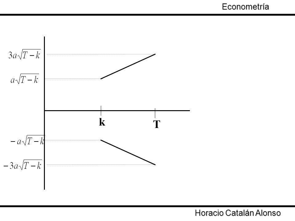 Econometría k T Horacio Catalán Alonso