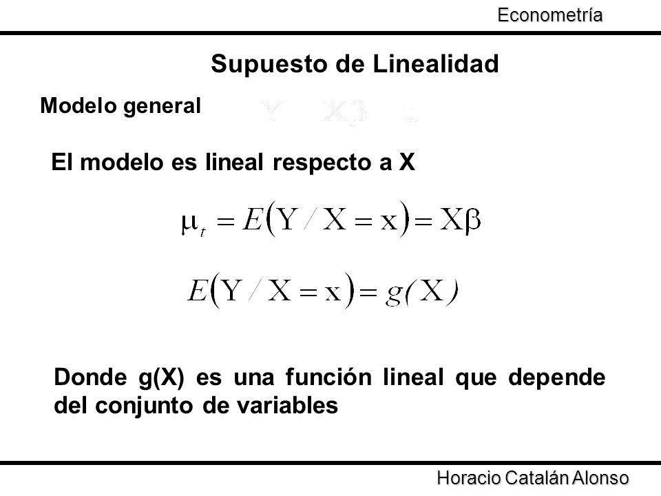 Supuesto de Linealidad