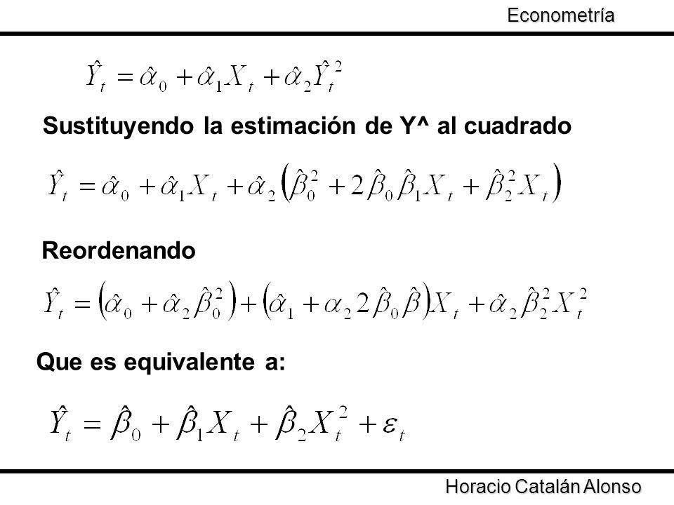 Sustituyendo la estimación de Y^ al cuadrado