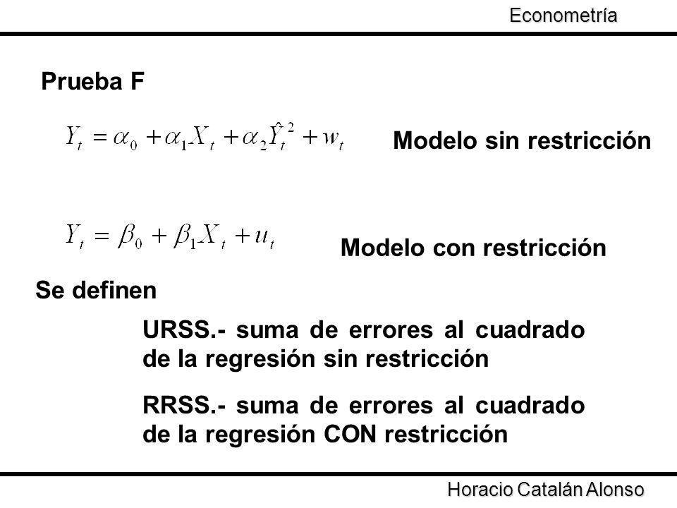 Modelo sin restricción