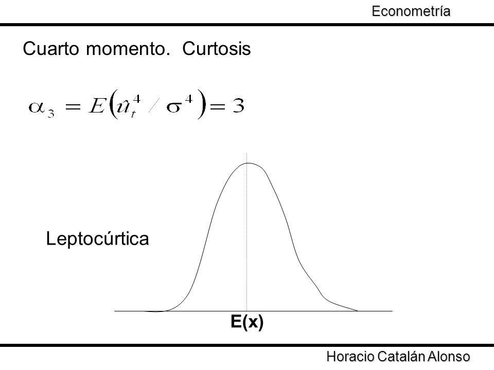 Horacio Catalán Alosno