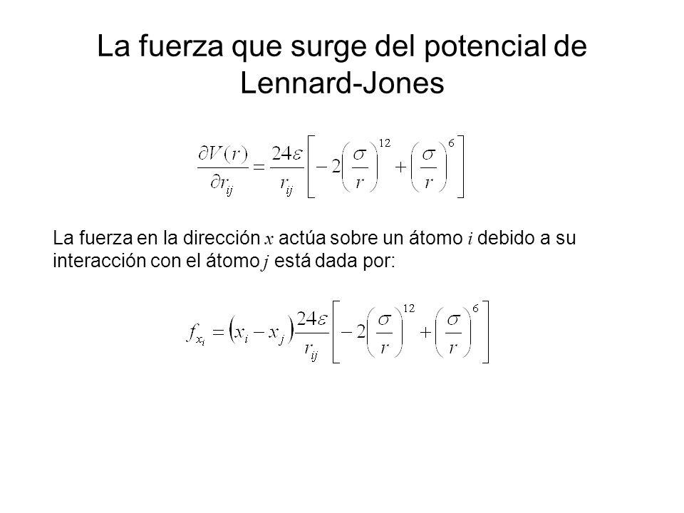 La fuerza que surge del potencial de Lennard-Jones
