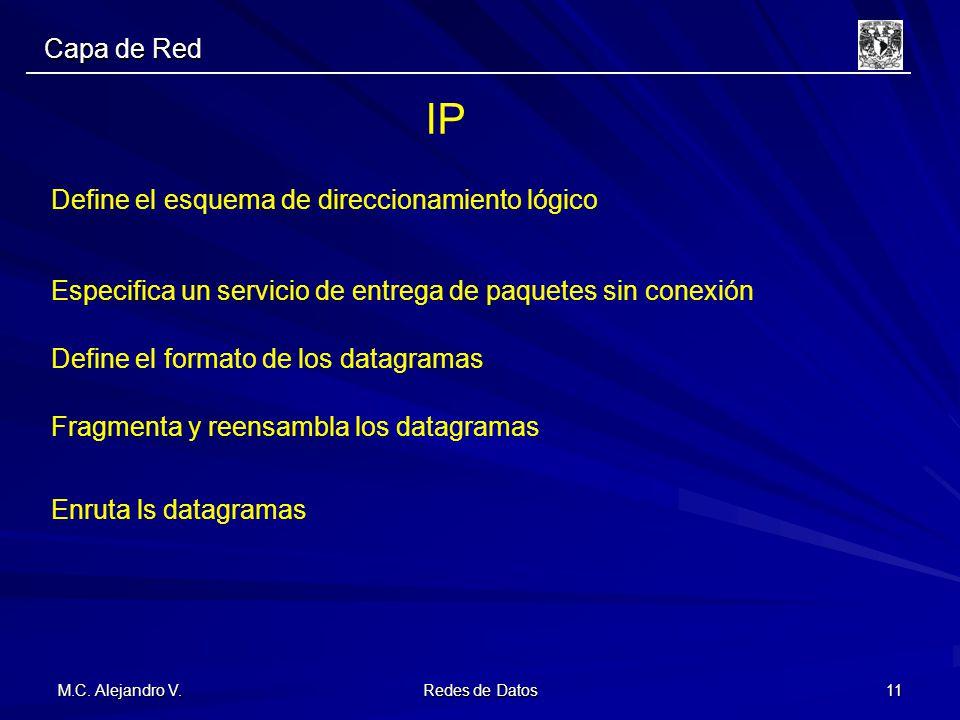 IP Capa de Red Define el esquema de direccionamiento lógico