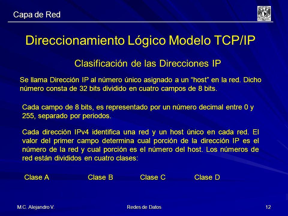 Direccionamiento Lógico Modelo TCP/IP