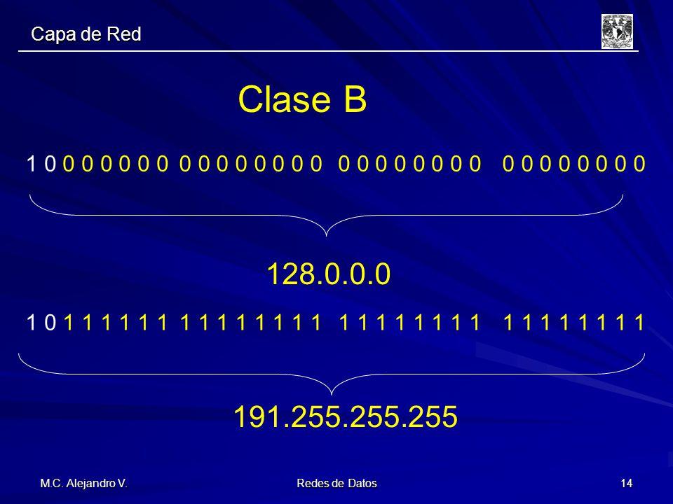 Capa de Red Clase B. 1 0 0 0 0 0 0 0. 0 0 0 0 0 0 0 0. 0 0 0 0 0 0 0 0. 0 0 0 0 0 0 0 0. 128.0.0.0.