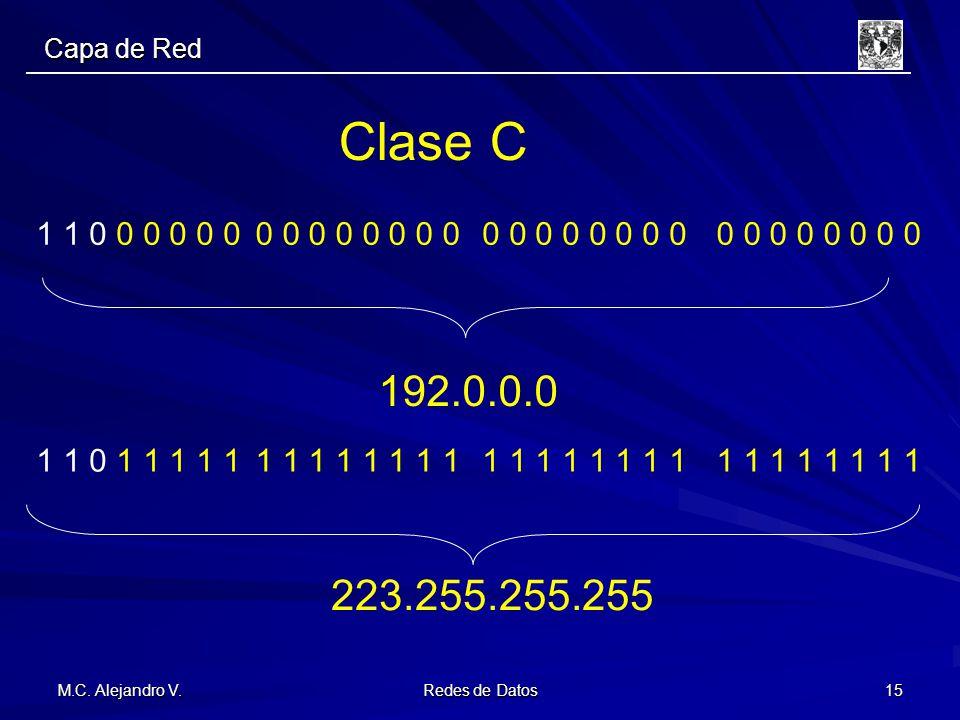 Capa de Red Clase C. 1 1 0 0 0 0 0 0. 0 0 0 0 0 0 0 0. 0 0 0 0 0 0 0 0. 0 0 0 0 0 0 0 0. 192.0.0.0.