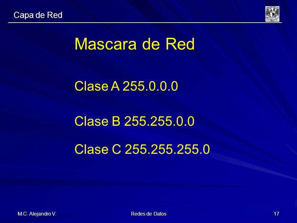 Mascara de Red Clase A 255.0.0.0 Clase B 255.255.0.0