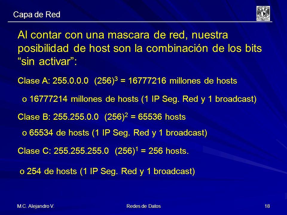 Capa de Red Al contar con una mascara de red, nuestra posibilidad de host son la combinación de los bits sin activar :