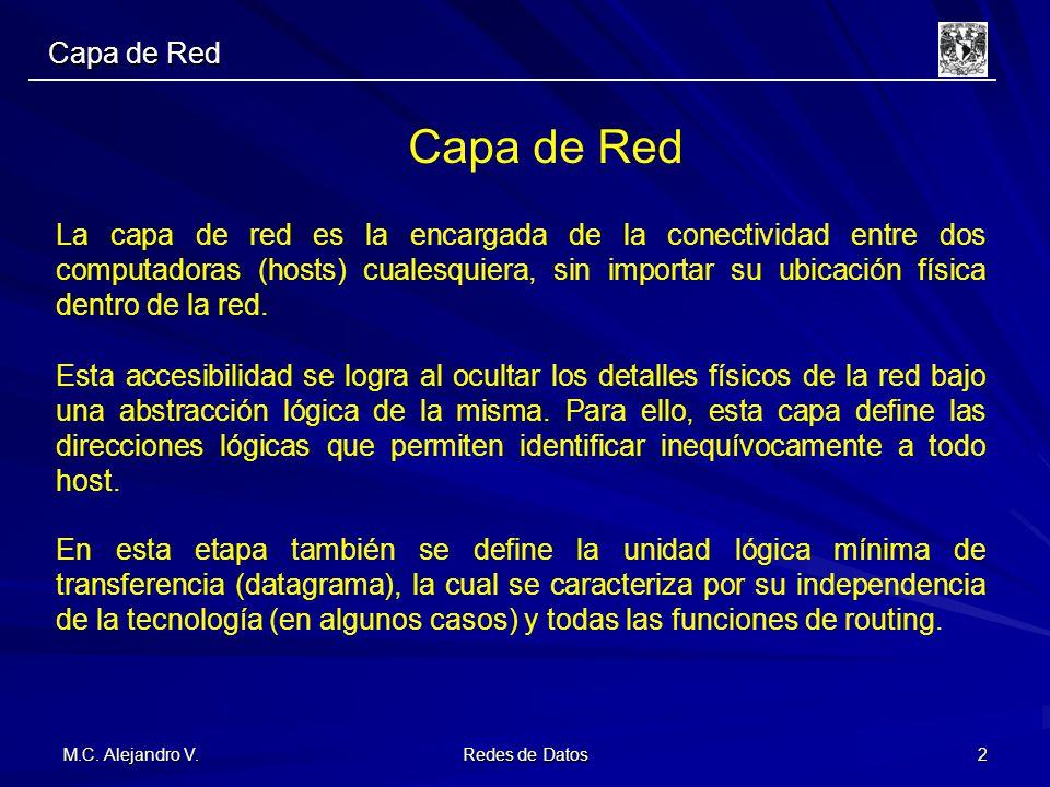Introducción Ing. Alejandro V. Capa de Red. Capa de Red.