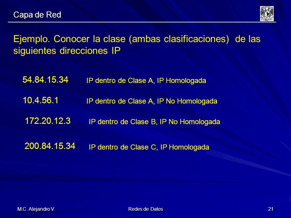 Capa de Red Ejemplo. Conocer la clase (ambas clasificaciones) de las siguientes direcciones IP. 54.84.15.34.