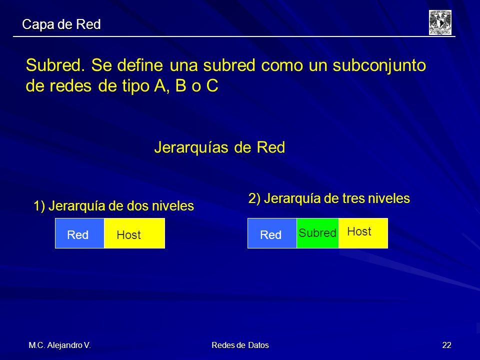Capa de Red Subred. Se define una subred como un subconjunto de redes de tipo A, B o C. Jerarquías de Red.