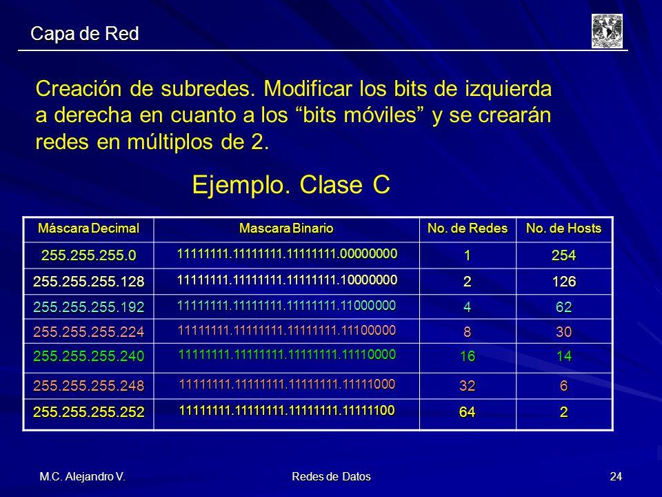 Capa de Red Creación de subredes. Modificar los bits de izquierda a derecha en cuanto a los bits móviles y se crearán redes en múltiplos de 2.