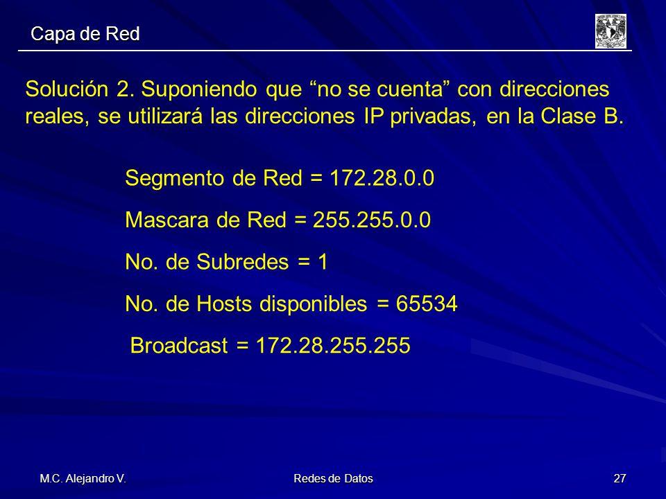 No. de Hosts disponibles = 65534