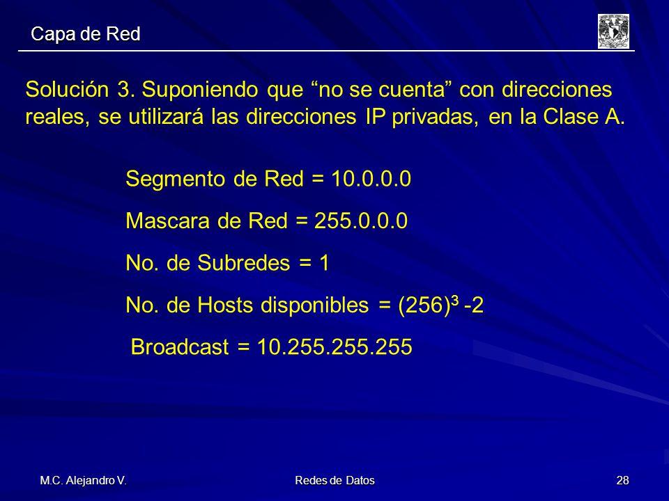 No. de Hosts disponibles = (256)3 -2