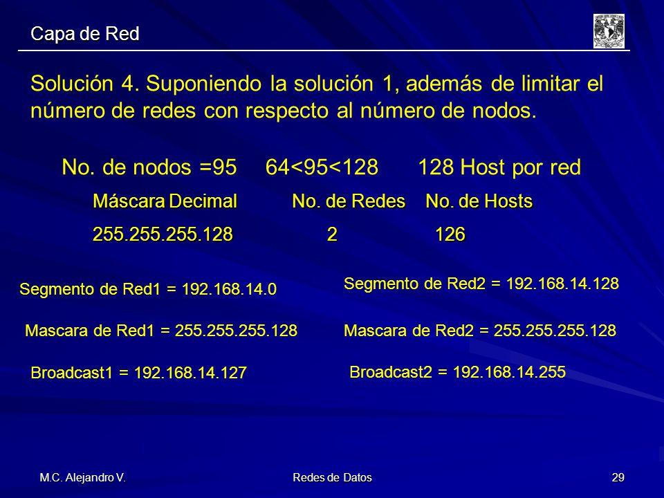 Capa de Red Solución 4. Suponiendo la solución 1, además de limitar el número de redes con respecto al número de nodos.