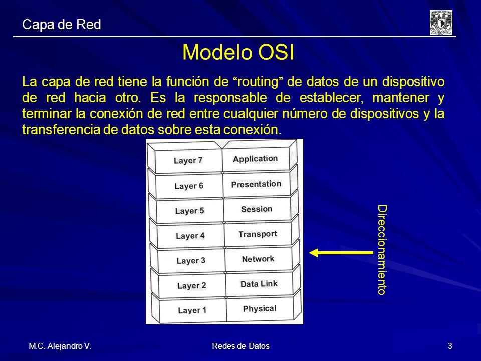 Introducción Ing. Alejandro V. Capa de Red. Modelo OSI.