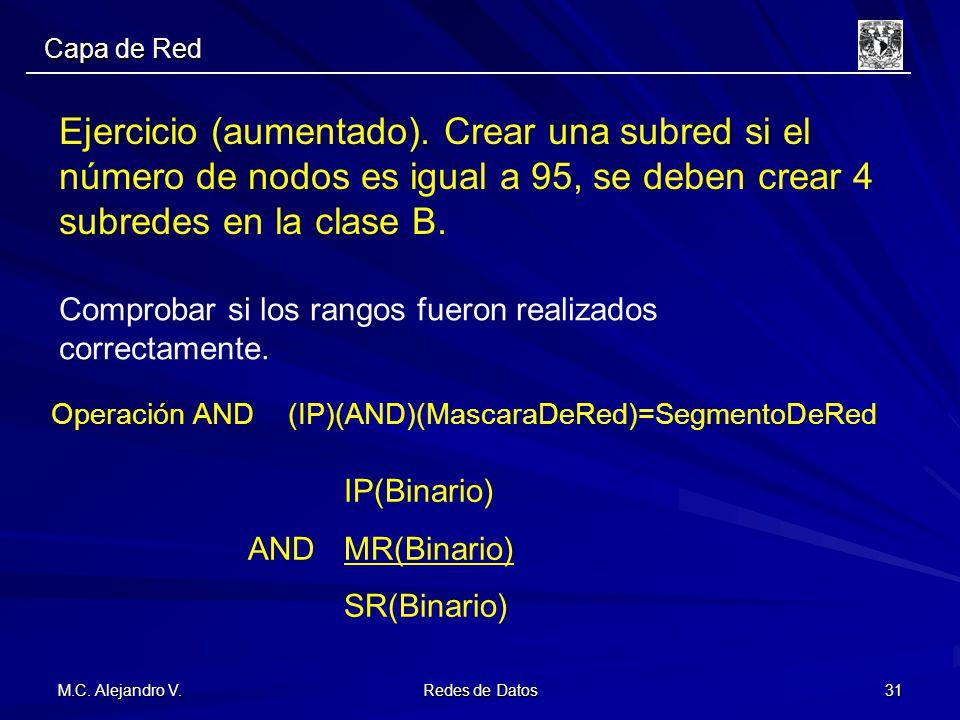 Capa de Red Ejercicio (aumentado). Crear una subred si el número de nodos es igual a 95, se deben crear 4 subredes en la clase B.