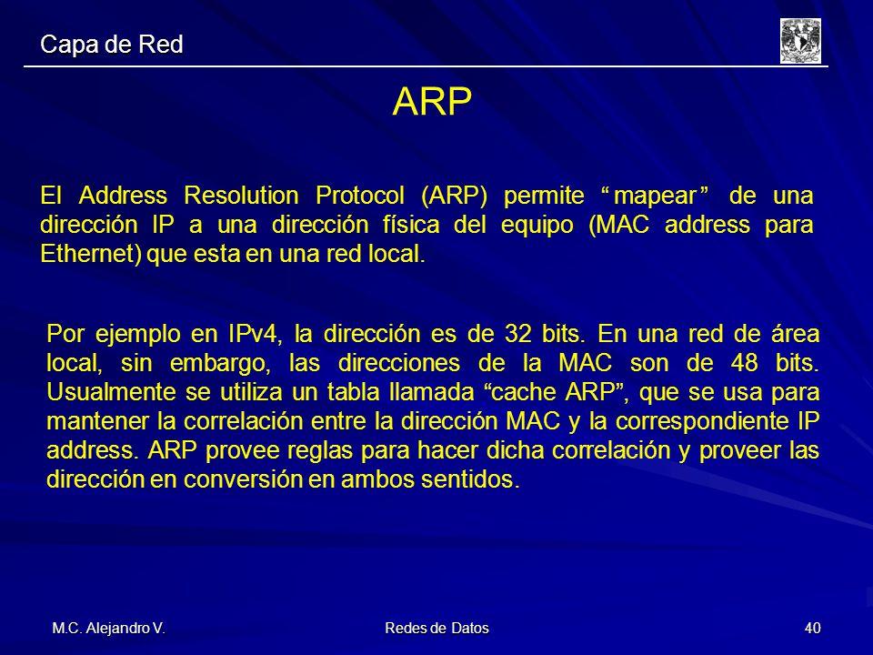 Introducción Ing. Alejandro V. Capa de Red. ARP.