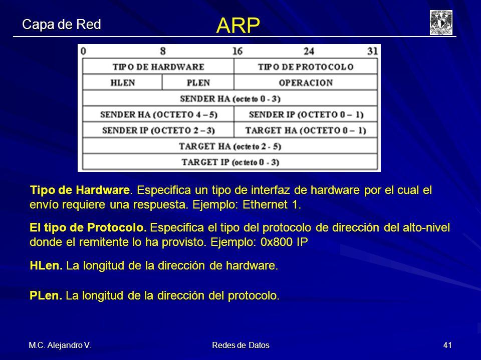 Introducción Ing. Alejandro V. ARP. Capa de Red.