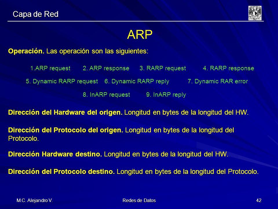 ARP Capa de Red Operación. Las operación son las siguientes: