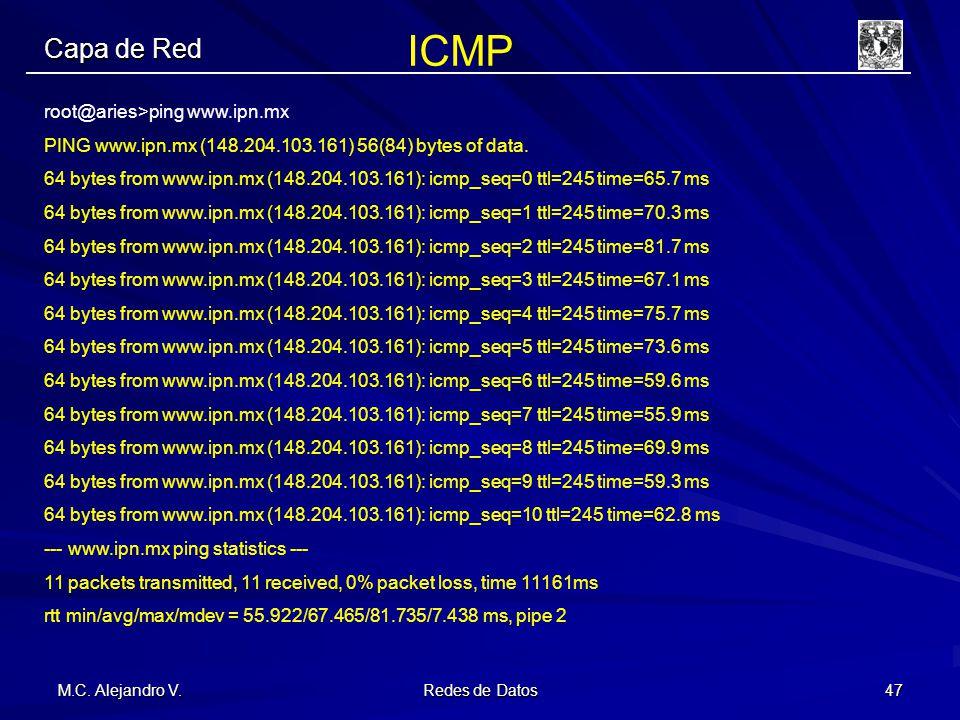 ICMP Capa de Red root@aries>ping www.ipn.mx