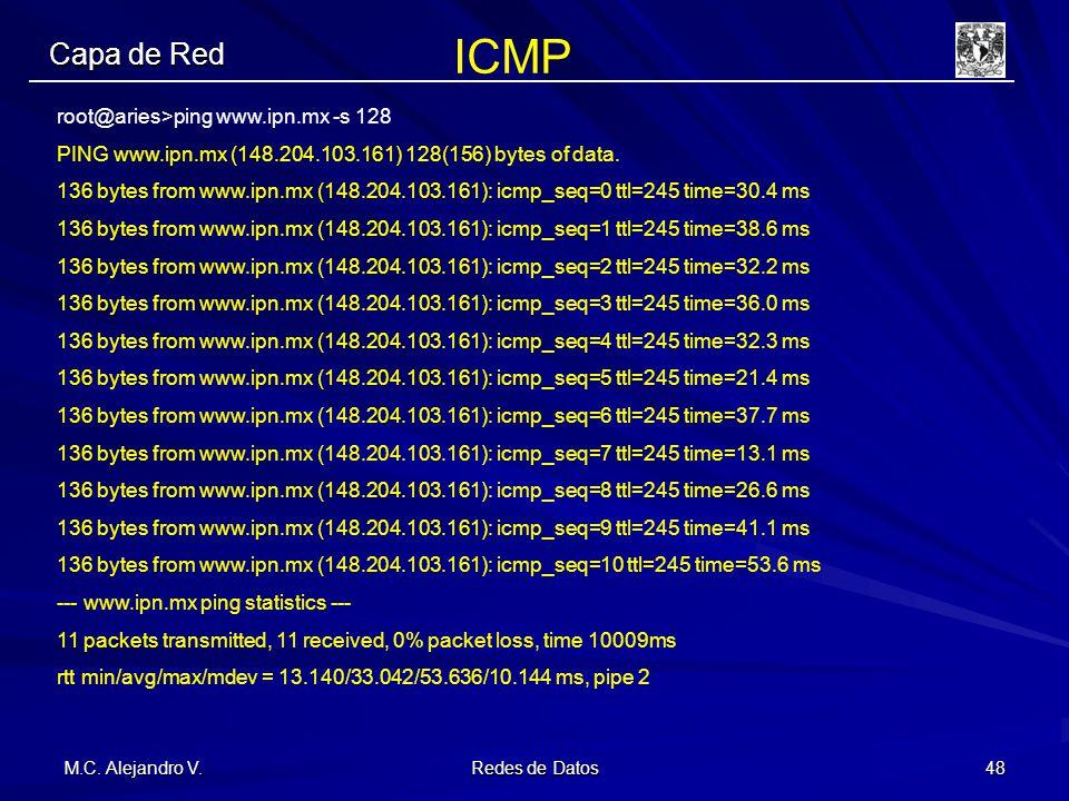 ICMP Capa de Red root@aries>ping www.ipn.mx -s 128