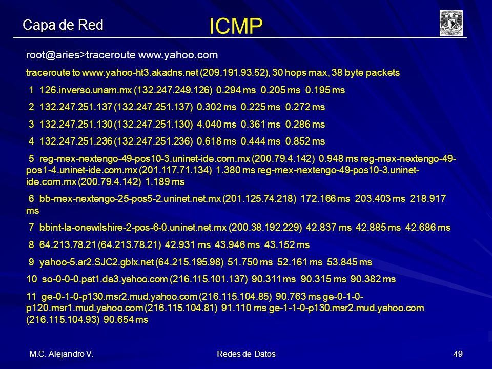 ICMP Capa de Red root@aries>traceroute www.yahoo.com
